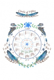 circle_of_fifth_blue_feather