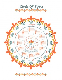 circle_of_fifth_orange_flower
