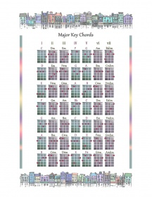 major_key_chords_building