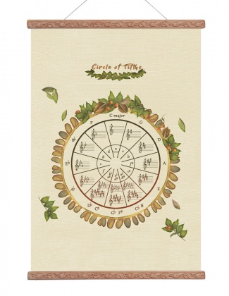 circle_of_fifths_autumn_frame_420347330