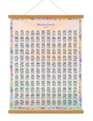 leaf_border_chords_chart_background_frame2